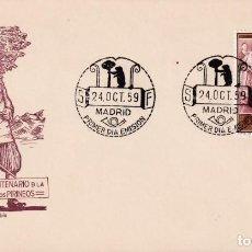 Sellos: PAZ DE LOS PIRINEOS III CENTENARIO TRATADO 1959 (EDIFIL 1249 DOS SELLOS) SPD SIN CIRCULAR SFC. MPM.. Lote 195028952