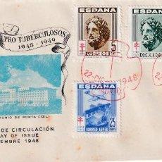 Sellos: SANATORIO DE PORTA-COELI PRO TUBERCULOSOS 1948 (EDIFIL 1040/43) SPD SIN CIRCULAR EDICIONES ORTIN MPM. Lote 195285266