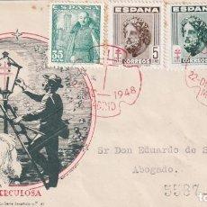 Sellos: PRO TUBERCULOSOS 1948 EL CID Y GENERAL FRANCO (EDIFIL 1040/42) EN SPD CIRCULADO DE DP. RARO ASI. MPM. Lote 195285403
