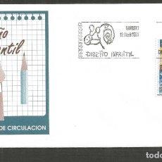 Francobolli: ESPAÑA SOBRE PRIMER DIA DE CIRCULACION 793 EDIFIL NUM. 3107. Lote 198558466