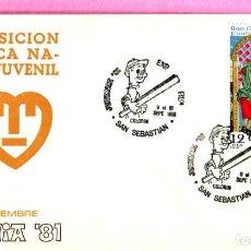 Sellos: 1981,COLORIN, TITERE, JUVENIA, MATASELLO DE SAN SEBASTIAN DE 9-9-1981 SOBRE DE JUVENIA. Lote 200723941