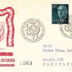 Sellos: SOBRE: 1955 MADRID. EFIGIE DEL JEFE DEL ESTADO - PRIMER DIA EMISION. Lote 201499657