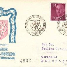 Sellos: SOBRE: 1955 MADRID. EFIGIE JEFE DEL ESTADO - PRIMER DIA DE CIRCULACION. Lote 201543841