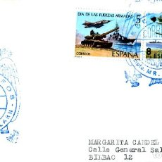 Sellos: SOBRE MATASELLO FRANQUICIA CIA. MR TALARN (VER DORSO) MUY RARO INTERESANTE. Lote 203791835