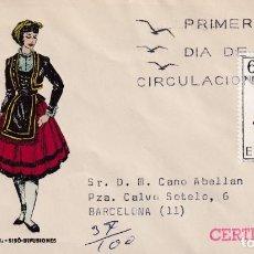 Sellos: TRAJE DE SANTANDER TRAJES TIPICOS ESPAÑOLES 1970 (EDIFIL 1954) EN SOBRE PRIMER DIA CIRCULADO MS RARO. Lote 205702155