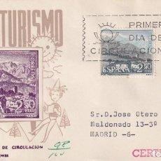 Sellos: MOGROVEJO SANTANDER CANTABRIA SERIE TURISTICA 1965 (EDIFIL 1650) EN SPD CIRCULADO DE MS. RARO ASI.. Lote 207031436