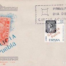 Sellos: DIA MUNDIAL DEL SELLO 1968 (EDIFIL 1869/70) EN SOBRE PRIMER DIA DE GLOSA. BONITO Y RARO ASI. MPM.. Lote 213229927