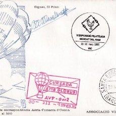 Sellos: GLOBOS MARCA ROJA EN SOBRE TRANSPORTE AEREO COMARCA D'OSONA DOBLE MATASELLO VIC 1985 STA EUGENIA MPM. Lote 177728858