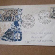 Sellos: EXPO FILATELICA CANARIAS 1954 DE TENERIFE A CIUDADELA BALEARES CON FECHADOR DE LLEGADA AL DORSO. Lote 213627588