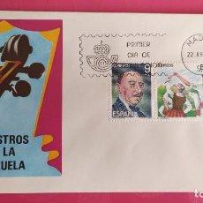Sellos: MAESTROS DE LA ZARZUELA 1983 SFC A. 598 ESPAÑA SOBRE PRIMER DIA CIRCULACION. Lote 215022043