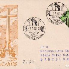 Sellos: INAUGURACION MONASTERIO VALLE DE LOS CAIDOS 1959 (EDIFIL 1248) EN SPD CIRCULADO SERVICIO FILATELICO.. Lote 218625998