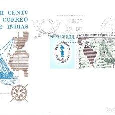 Sellos: EDIFIL 2437 CORREO DE INDIAS. ESPAMER77. SOBRE PRIMER DÍA DE CIRCULACIÓN 7-10-1977. S.F.C. A 489.. Lote 234291670