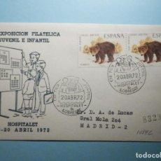 Sellos: SOBRE CONMEMORATIVO - VI EXPOSICIÓN FILATÉLICA JUVENIL E INFANTIL - HOSPITALET DE LLOBREGAT 1972. Lote 235501725