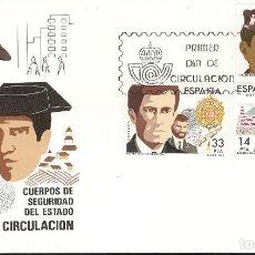 Sellos: ESPAÑA. SPD 2692/94. AÑO 1983. CUERPOS DE SEGURIDAD DEL ESTADO.. Lote 236842460