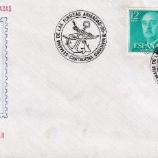 Sellos: BARCOS SEMANA DE LAS FUERZAS ARMADAS, CARTAGENA (MURCIA) 1983. MATASELLOS EN RARO SOBRE ILUSTRADO.. Lote 245120050