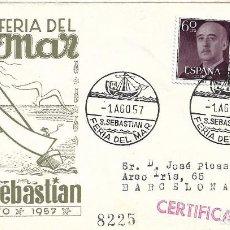Sellos: BARCOS FERIA DEL MAR, SAN SEBASTIAN (GUIPUZCOA) 1957. RARO MATASELLOS EN SOBRE CIRCULADO DE DP. MPM.. Lote 272286148
