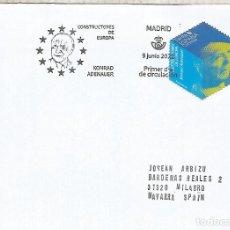 Sellos: ESPAÑA SPAIN FDC MADRID KONRAD ADENAUER EUROPA. Lote 278973348