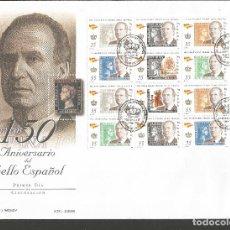 Sellos: ESPAÑA SOBRE PRIMER DIA DE CIRCULACION EDIFIL NUM. 3687/3693. Lote 288211993