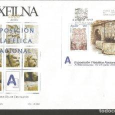 Sellos: ESPAÑA SOBRE PRIMER DIA DE CIRCULACION EDIFIL NUM. 3716. Lote 288212243