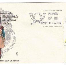 Sellos: ESPAÑA 1976 EDIFIL 2351 - SOBRE PRIMER DIA. Lote 288573033
