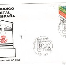Sellos: ESPAÑA 1987 EDIFIL 2906 - SOBRE PRIMER DIA. Lote 288577243
