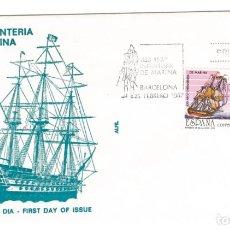 Sellos: ESPAÑA 1987 EDIFIL 2885 - SOBRE PRIMER DIA. Lote 288577708