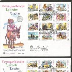 Sellos: ESPAÑA SOBRE PRIMER DIA DE CIRCULACION EDIFIL NUM. 3560/3583. Lote 289329478