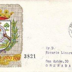 Sellos: ESCUDO DE FERNANDO POO 1963 MATASELLOS PROVINCIA (EDIFIL 1485) SPD CIRCULADO SERVICIO FILATELICO WXZ. Lote 295460933