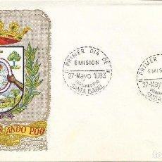 Sellos: ESCUDO DE FERNANDO POO 1963 MATASELLOS PROVINCIA (EDIFIL 1485) EN SPD DEL SERVICIO FILATELICO.. Lote 295461128