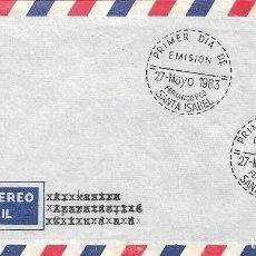 Sellos: ESCUDO DE FERNANDO POO 1963 MATASELLOS PROVINCIA (EDIFIL 1485) EN SOBRE PRIMER DIA AEROGRAMA. RARO. Lote 295461408