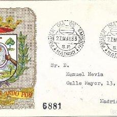 Sellos: ESCUDO DE FERNANDO POO 1963 MATASELLOS MADRID (EDIFIL 1485) EN SPD CIRCULADO DEL SERVICIO FILATELICO. Lote 295462468