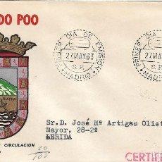Sellos: ESCUDO DE FERNANDO POO 1963 MATASELLOS MADRID (EDIFIL 1485) EN SPD CIRCULADO DE MS. RARO ASI.. Lote 295463378
