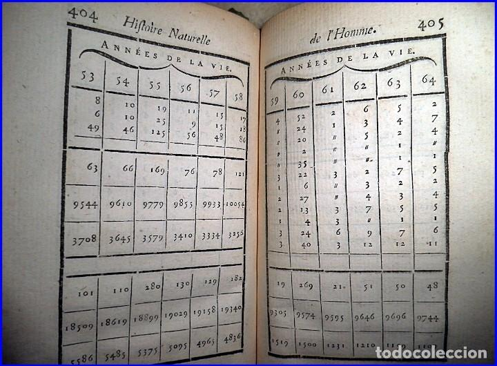 Libros antiguos: - Foto 5 - 112473431
