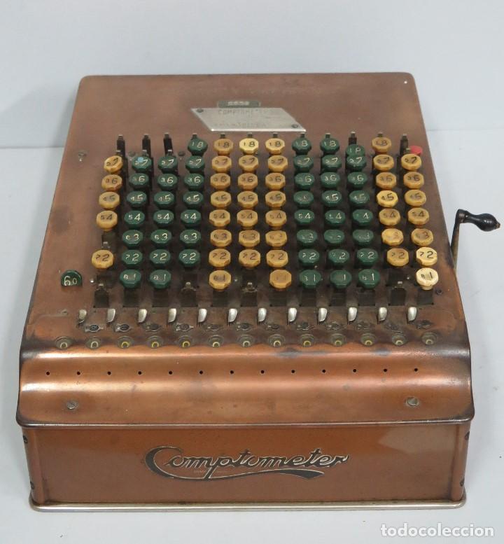 Calculadora Coptometer