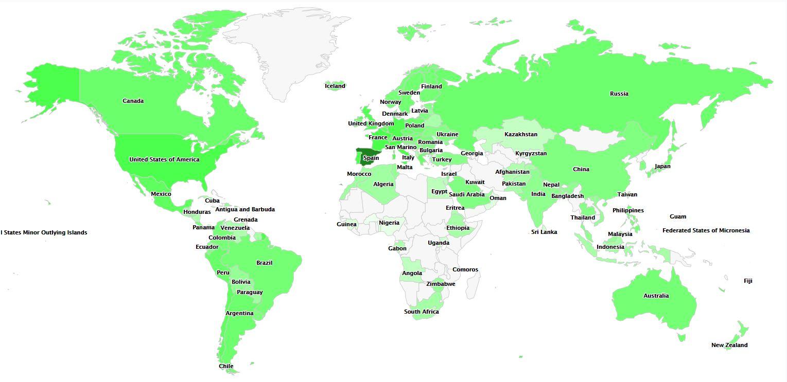 Compras en todocoleccion por países