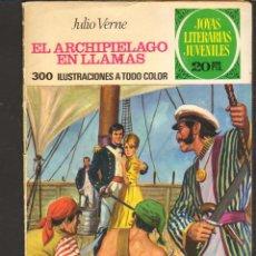 Tebeos: TEBEOS-COMICS CANDY - JOYAS LITERARIAS 135 - VERDE - 3ª COLECCION - 20 PTS - 1ª EDICION *AA99. Lote 42256851