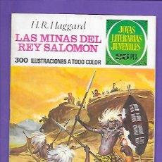 Tebeos: JOYAS LITERARIAS JUVENILES NUMERO 156 LAS MINAS DEL REY SALOMON. Lote 192077737