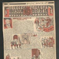 Tebeos: HISTORIA DE ESPAÑA - ABDICACION Y MUERTE DE CARLOS V - RECORTE REVISTA INFANTIL POCHOLO. Lote 218261280