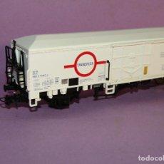 Trenes Escala: VAGÓN FRIGORÍFICO TRANSFESA FS FERROCARRILES ESTADO ITALIANO REF. 1475K ESCALA *H0* DE ELECTROTREN. Lote 251398690