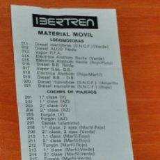 Trenes Escala: LISTADO REFERENCIA MATERIAL RODANTE IBERTREN, ESCALA N. MAYO 1977. Lote 214400597