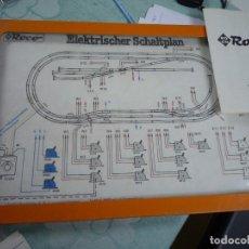 Trenes Escala: TOPORAMA. Lote 146646578