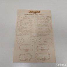 Trenes Escala: J- CATALOGO IBERTREN MATERIAL TARIFAS DE VENTA AL PUBLICO 25 AGOSTO DE 1976 . Lote 148058070