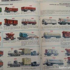 Trenes Escala: CATÁLOGO MÄRKLIN 1970 TRENES COCHES Y MECANO. Lote 251083310