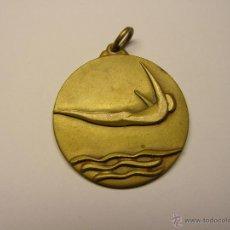 Trofeos y medallas: MEDALLÓN CONMEMORATIVO CLUB NATACIÓ CATALUNYA, AÑO 1971.. Lote 46888695