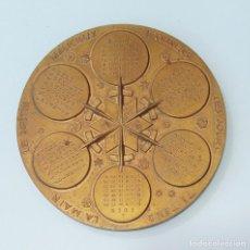 Trofeos y medallas: MEDALLA CONMEMORATIVA. CALENDARIO 1973. ASTRONOMIA. Lote 261820845