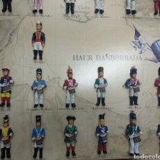Varios objetos de Arte: CUADRO TAMBORRADA INFANTIL EL DIARIO VASCO CUADRO DE COLECCIÓN DEL DIARIO VASCO DE FIGURAS. Lote 170395842