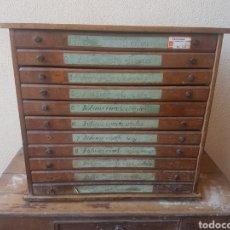 Vintage: MUEBLE HILATURAS FABRA. Lote 91423915