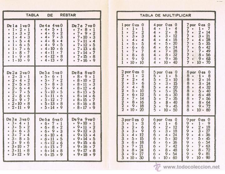 Tabla De Sumar Restar Dividir Y Multiplicarla Vendido En Venta
