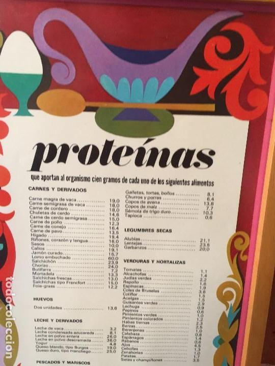 Vintage: TABLA ENMARCADA AÑOS 70 PROTEINAS COCINA GABINETE DE ORIENTACION DEL CONSUMO CHAVES 55X37CMS - Foto 2 - 135720827
